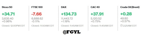 """"""" SOME STOCKS EXCHANGE DATA :   Tuesday, August 4th 2015 """""""